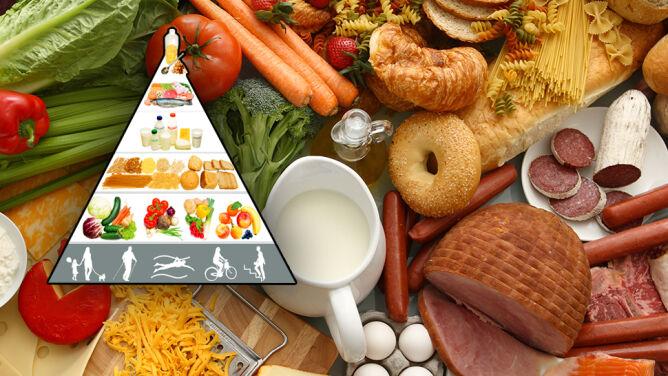 Tak wygląda nowa piramida żywieniowa